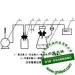 SKF-06煤质颗粒活性炭水分测定仪_活性炭水容量测定装置